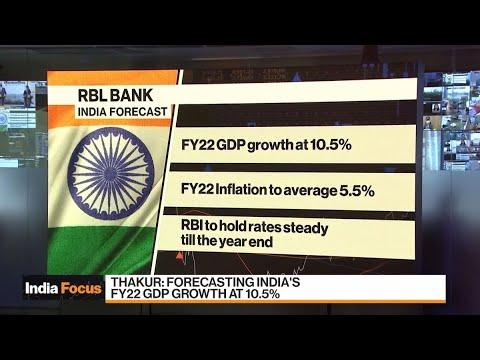 RBL Bank Sees India FY22 GDP Growth at 10.5%