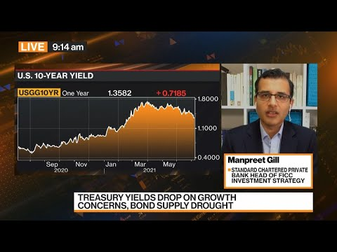U.S. 10-Year Yields at 1% Is a Bit of a Reach: StanChart's Gill