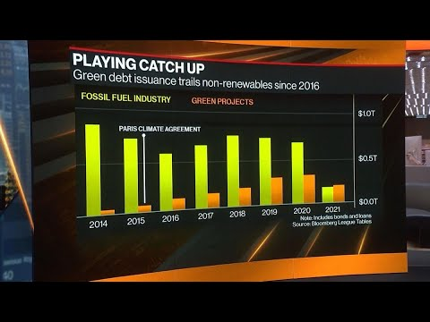 Aviva Investors CEO on Green Finance, Real Assets
