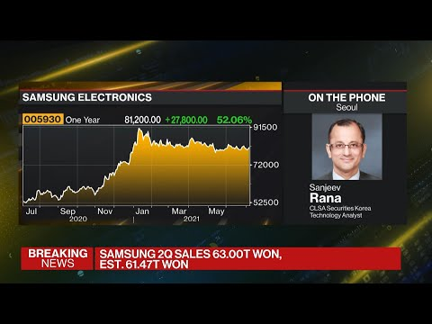 Samsung Electronics Beats on Earnings as Shipments Rise