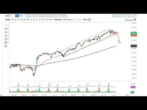 DAX and CAC Forecast July 8, 2021