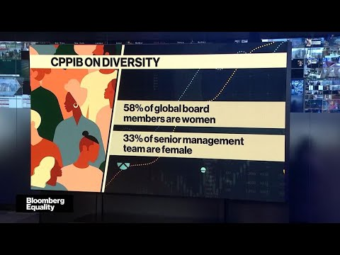 CPPIB's Kim on Female Board Representation and Gender Equality