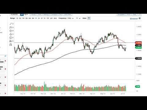 EUR/USD and GBP/USD Forecast July 12, 2021