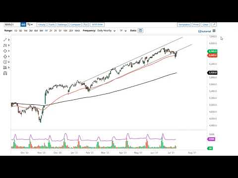 DAX and CAC Forecast July 13, 2021