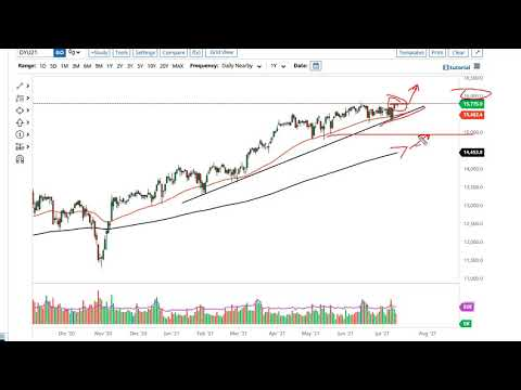 DAX and FTSE 100 Forecast July 15, 2021