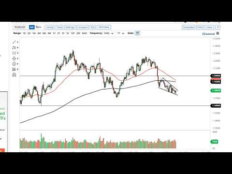 EUR/USD and GBP/USD Forecast July 22, 2021