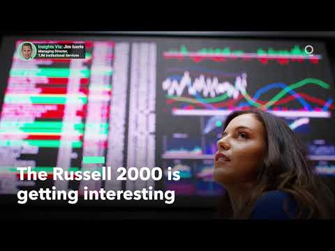 Is the Russell Set to Rally?