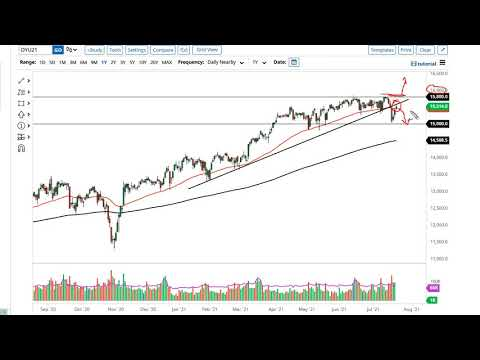 DAX and FTSE 100 Forecast July 23, 2021