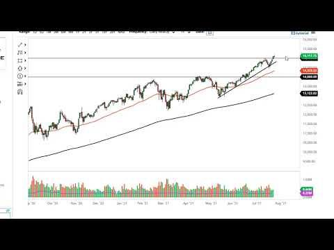 S&P 500 and NASDAQ 100 Forecast July 27, 2021
