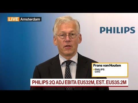 Philips Announces $1.8 Billion Share Buyback Program