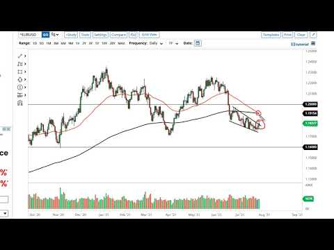 EUR/USD and GBP/USD Forecast July 28, 2021