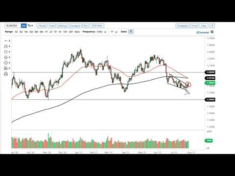 EUR/USD and GBP/USD Forecast July 29, 2021