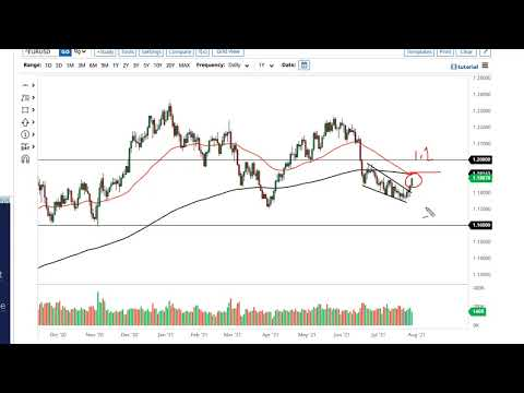 EUR/USD and GBP/USD Forecast July 30, 2021
