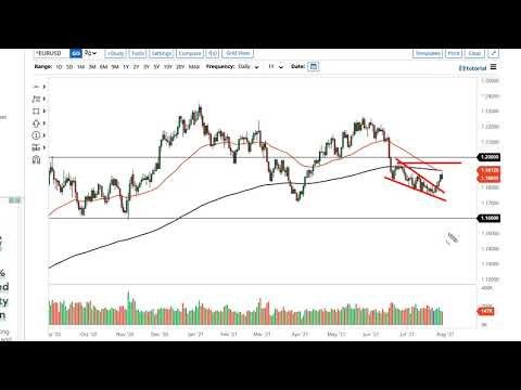 EUR/USD and GBP/USD Forecast August 2, 2021