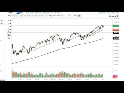S&P 500 and NASDAQ 100 Forecast August 2, 2021